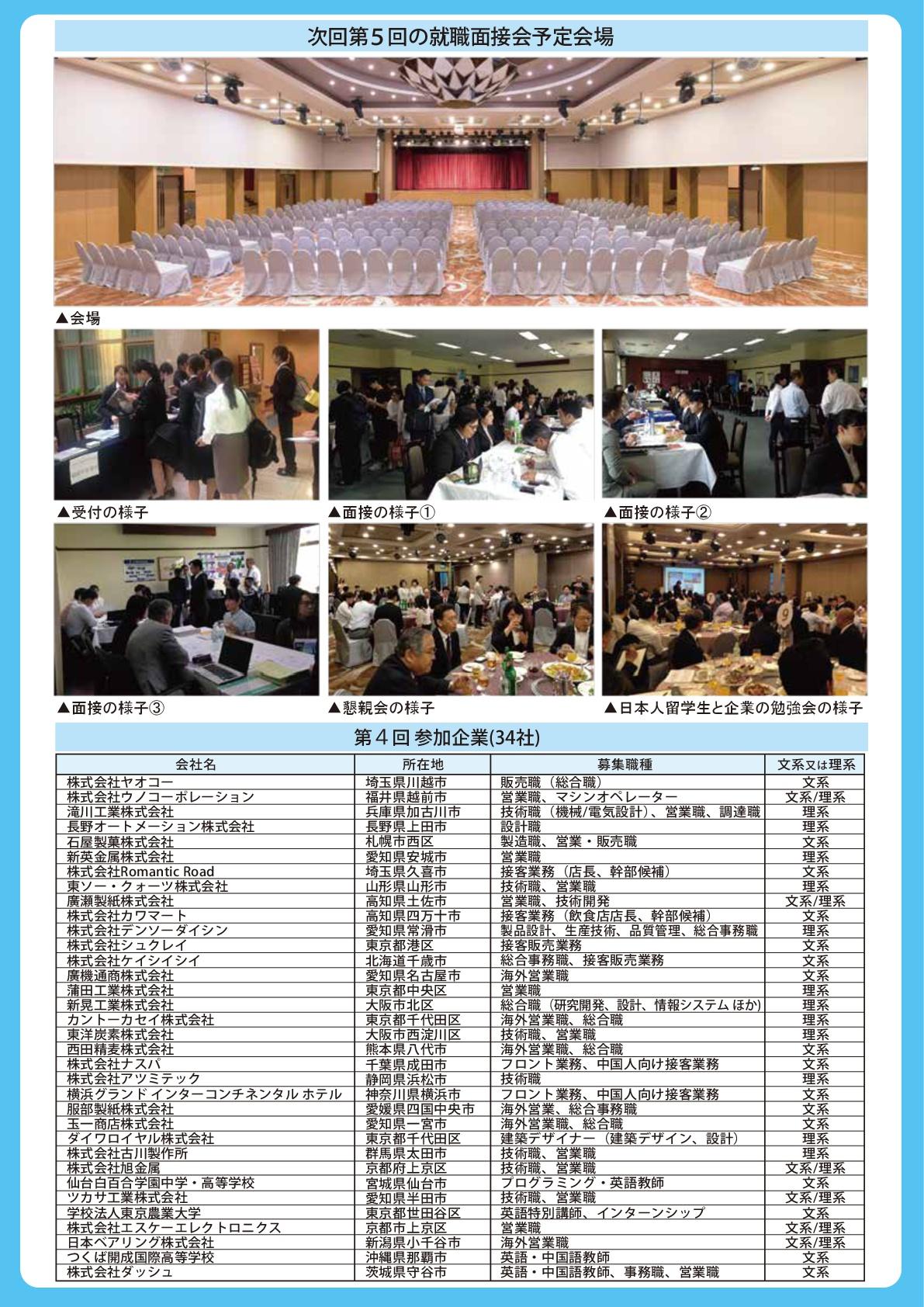2019台湾高度人材就職面接会B